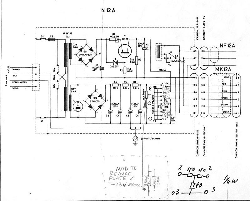 N12a scheme